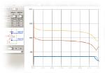 Miernik pojemności akumulatorków - panel kontrolny